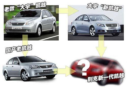 别克雪佛兰5款新车即将上市-新凯越 GL8 Spark 通用5款新车将国产