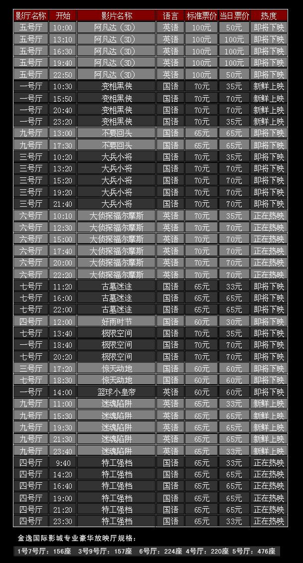 福州金逸影城3月12日排片目录